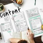 SEO Optimized Content
